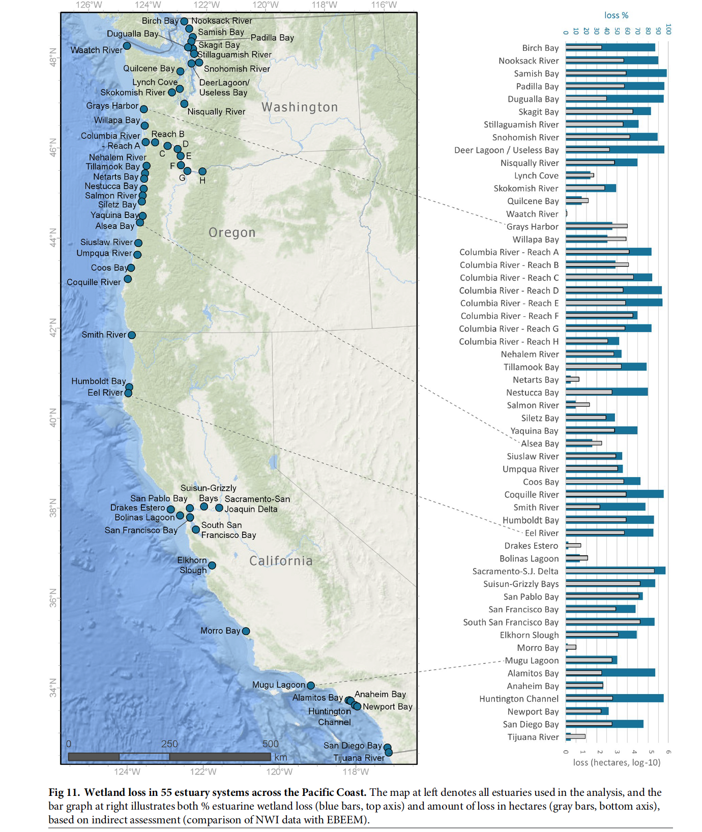From: Insights into estuary habitat loss in the western United States using a new method for mapping maximum extent of tidal wetlands